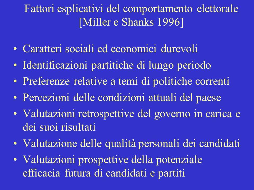Fattori esplicativi del comportamento elettorale [Miller e Shanks 1996]
